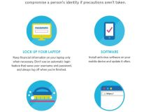 Protect Against Identity Theft on Mobile Devices   Experian