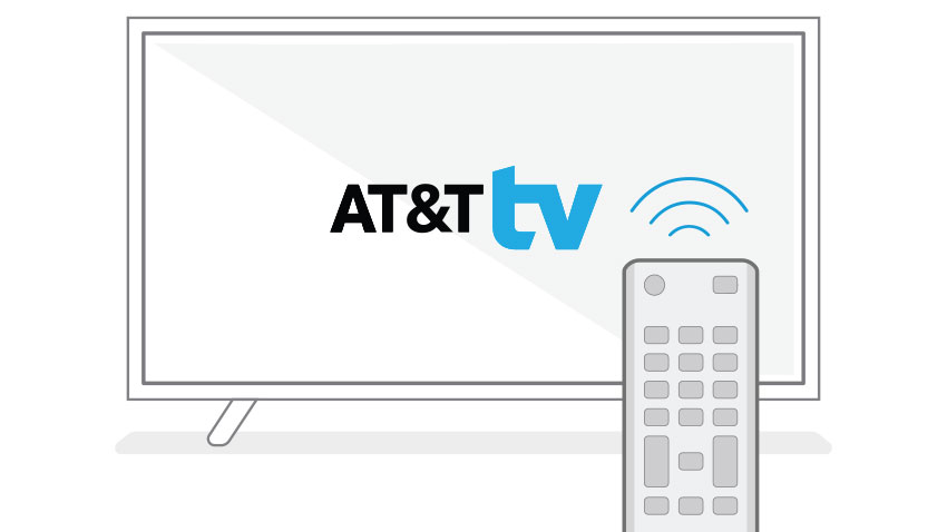AT&T TV Setup: Connect Device, Receiver, TV, WIFI, Remote