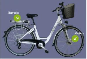 Sun-e-Bike electric bicycle