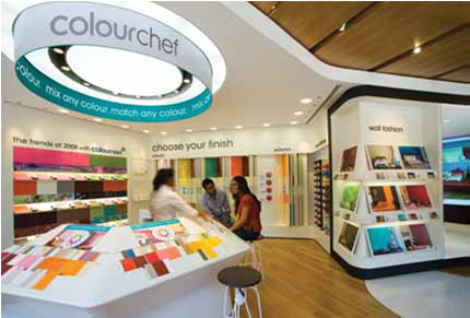 Asian Paints Colour Store, Mumbai, India