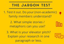Among the topics we cover: how to eliminate jargon from your external communications.