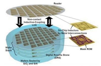 digital-rosetta-stone