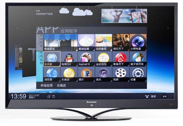 умный телевизор на Android 4.0