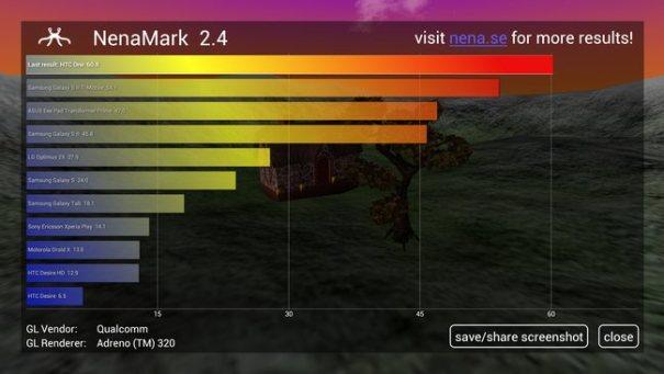 Тест Nenamark HTC One