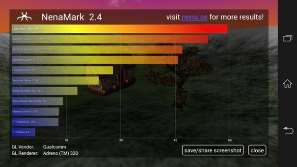 Тест Nenamark Sony Xperia Z