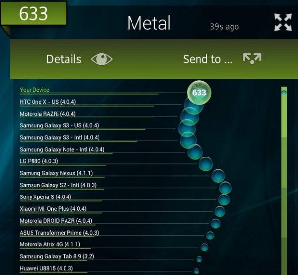 Тест Vellamo Sony Xperia Z