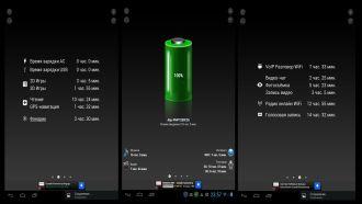 тест батареи Multipad 2