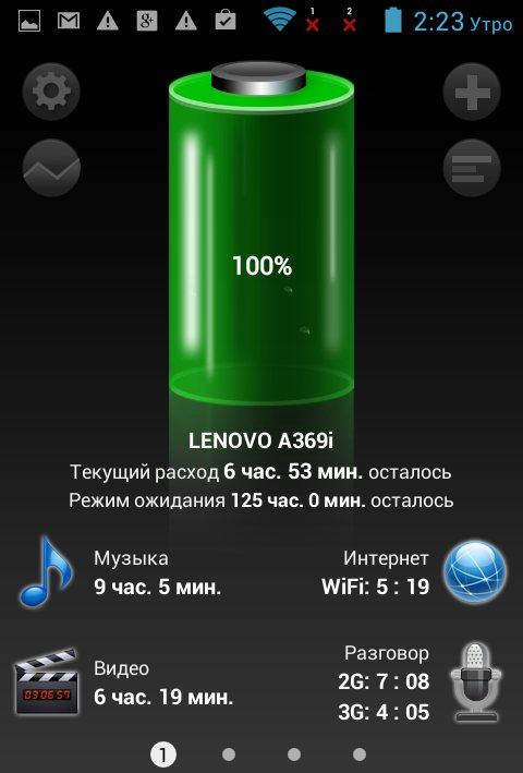 батарея Lenovo A369i