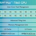 ARM представила графические процессоры Mali 8