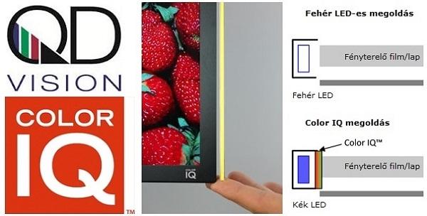 QD_Vision_Color_IQ