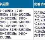 Meizu выпустит новую версию смартфона Meizu m1 с 1080р экраном