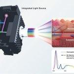Fujifilm начинает выпуск эндоскопов ELUXEO