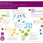 10 предсказаний развития медиа-рынка в цифровую эпоху