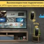 D-Link DAP-1420 – точка доступа для беспроводного подключения мультимедийных устройств