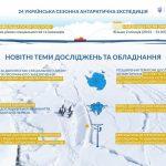 В Антарктиду отправляется крупнейшая за 17 лет украинская сезонная экспедиция