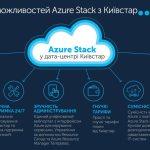 Киевстар запускает Microsoft Azure