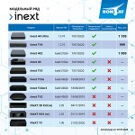 Обновления прошивок для inext TV3, inext 4K, inext 4K2, inext 4K Ultra