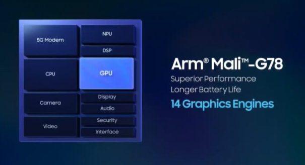 Графический процессор Exynos 2100