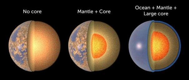 Планеты TRAPPIST-1 могут иметь три разных состава