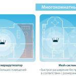 D-Link представил беспроводные маршрутизаторы с технологией EasyMesh