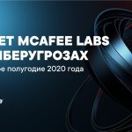McAfee Labs представила отчет о киберугрозах