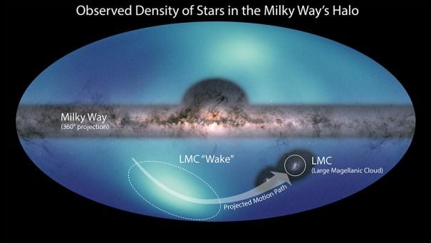 Млечный Путь и Большое Магелланово Облако