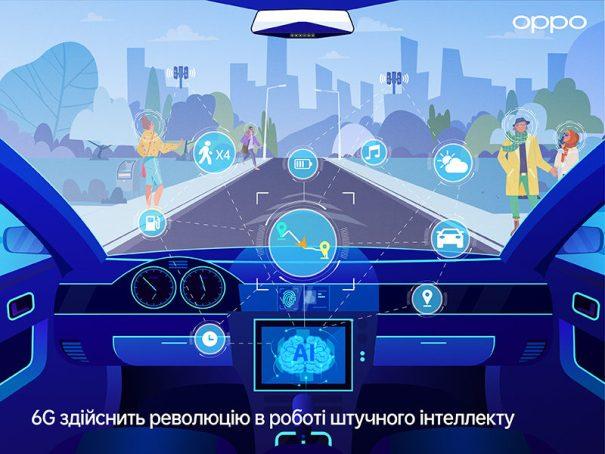 Как ОРРО видит технологию 6G