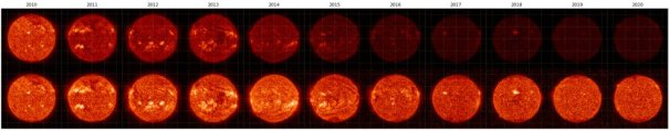 Две строчки изображений Солнца.