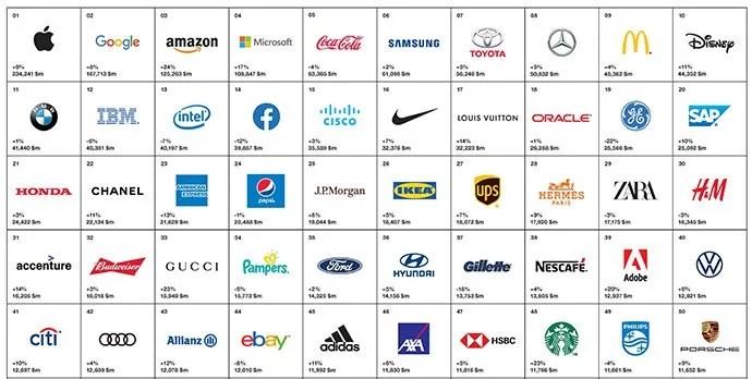 marcas propiedad industrial abogados