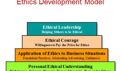 ethics development model
