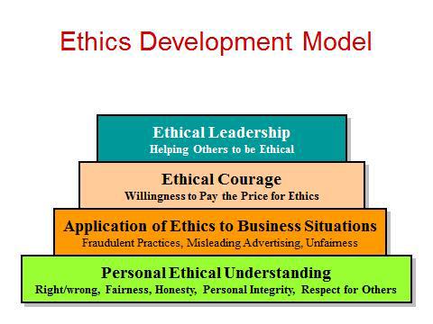 ethics development model