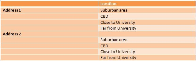 location-1