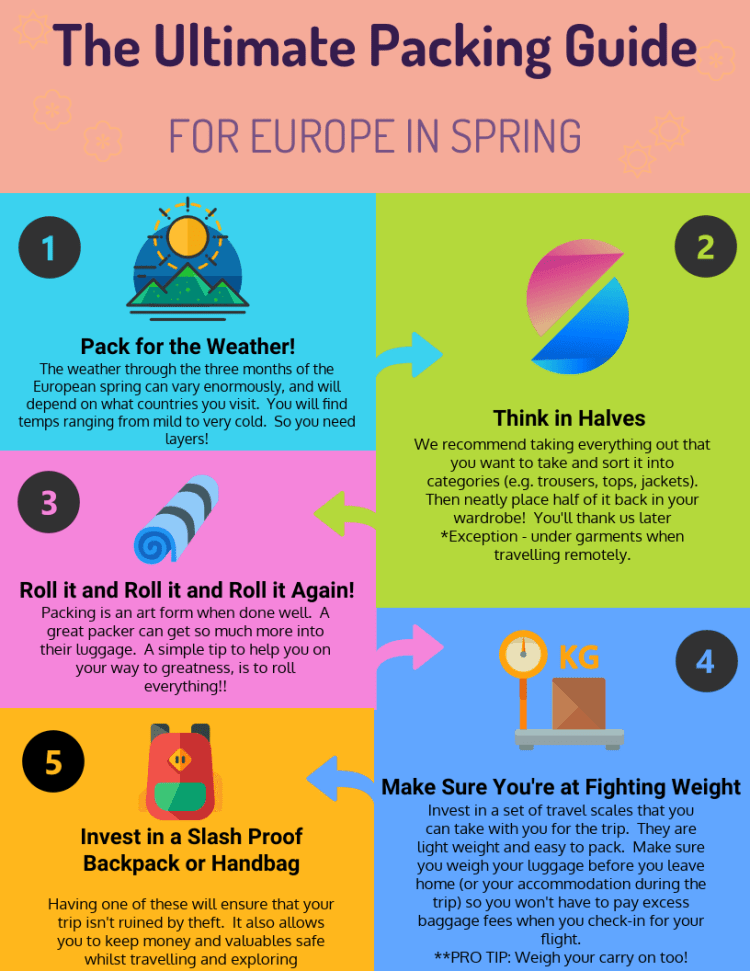 ultimate-packing-list-europe-spring-guide