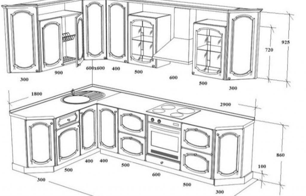 глубина кухонного гарнитура