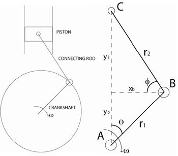 IC Engine Kinematics at Expha
