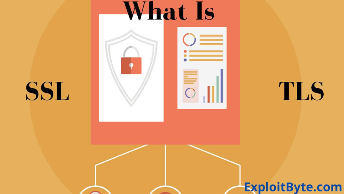 What is SSL and TLS?