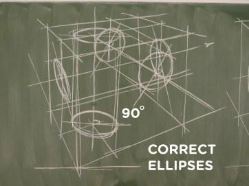 correct ellipses