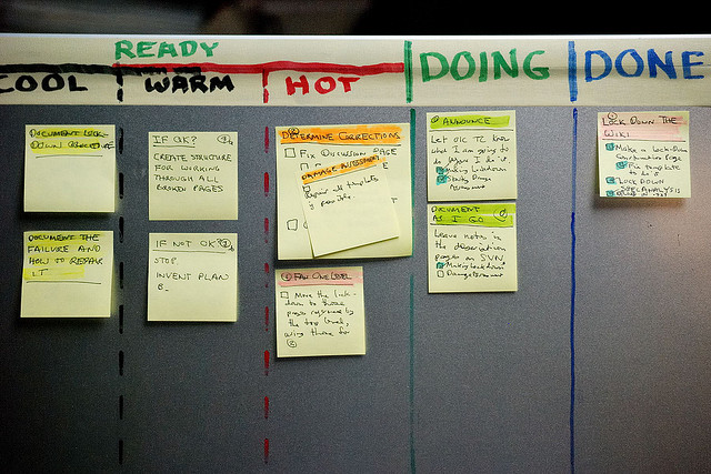 Project Management 101: What is Kanban?