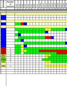 Interactive gantt chart also reasons why you need pm software with rh explore easyprojects