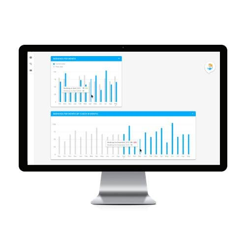 New Analytics section