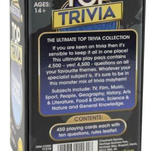 Top Trivia Collection – 4500 Questions
