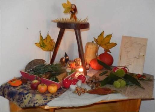 table des saisons pédagogie steiner équinoxe automne mabon