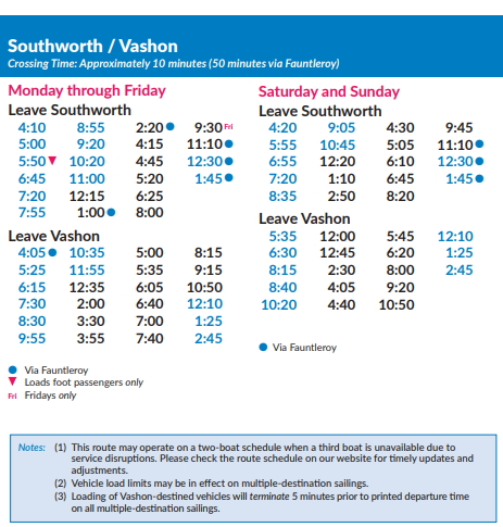 2020 Winter Vashon Island Ferry Schedule from Southworth - Port Orchard.