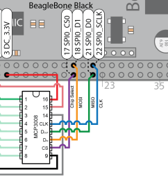 figure 8 a1 the beaglebone spi adc circuit [ 1671 x 857 Pixel ]