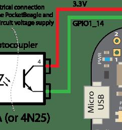 optocoupler circuits [ 2551 x 841 Pixel ]