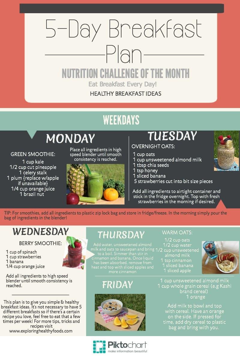 diet plan easy breakfast