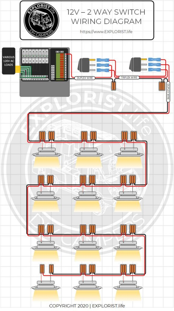 2 Way Switch Wiring Diagram : switch, wiring, diagram, How-To, Lights, Switches, Camper, Electrical, System, EXPLORIST.life