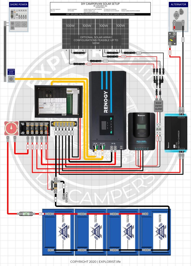 Rv Converter Charger Wiring Diagram : converter, charger, wiring, diagram, 2000w, INVERTER, 200-400Ah, Lithium, 200W-520W, SOLAR, Camper, Wiring, Diagram, EXPLORIST.life