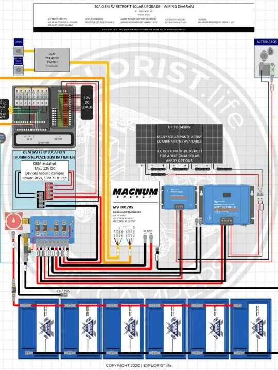 Rv Inverter Wiring Diagram : inverter, wiring, diagram, Camper, Inverter, Solar, Alternator, Charging, Wiring, Diagram, EXPLORIST.life