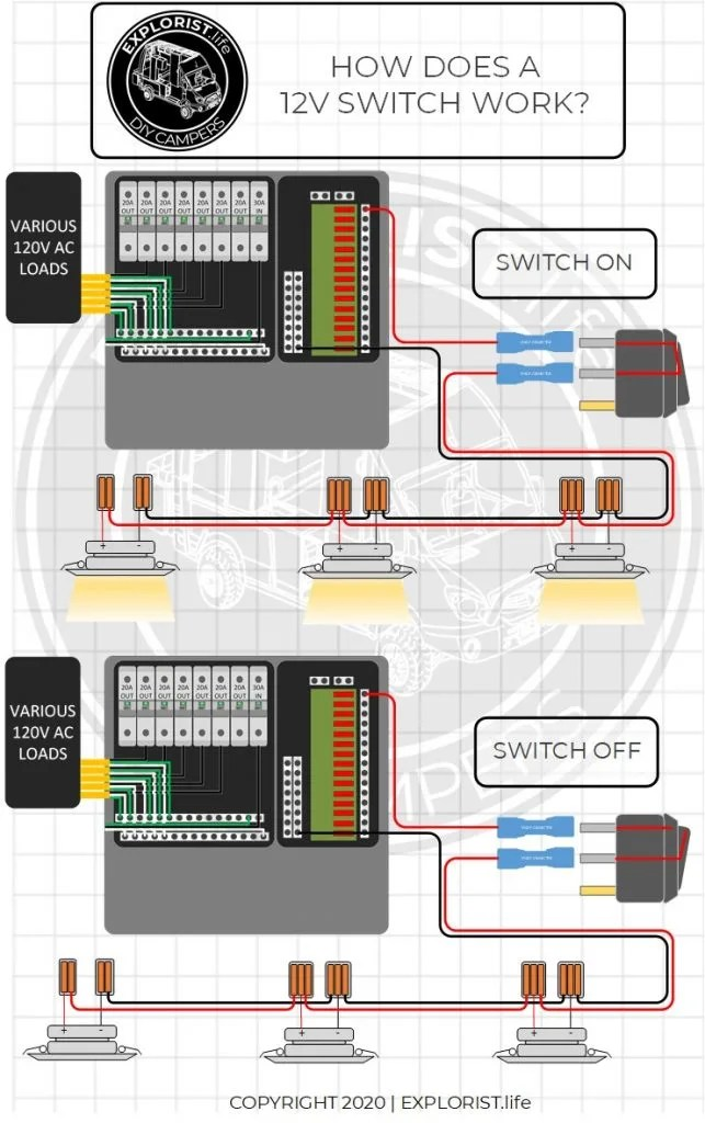 12 Volt Wiring Diagram For Lights : wiring, diagram, lights, How-To, Lights, Switches, Camper, Electrical, System, EXPLORIST.life